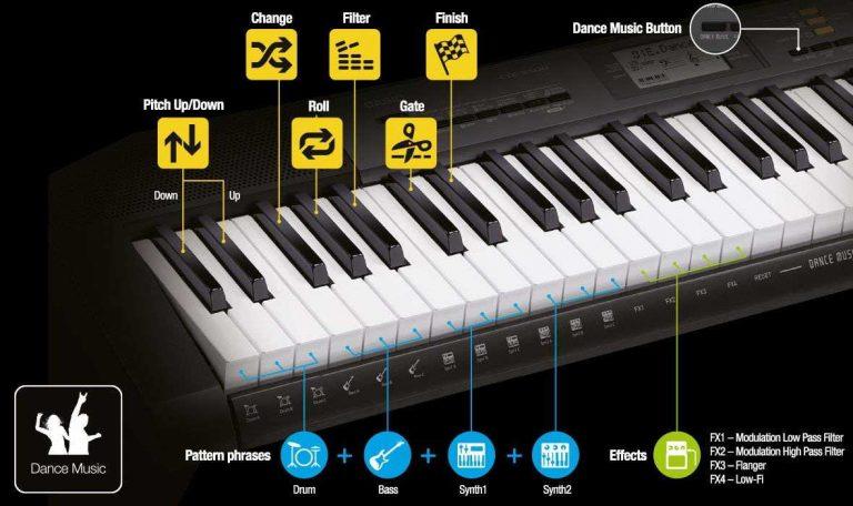 Funciones del teclado Casio CTK-3500